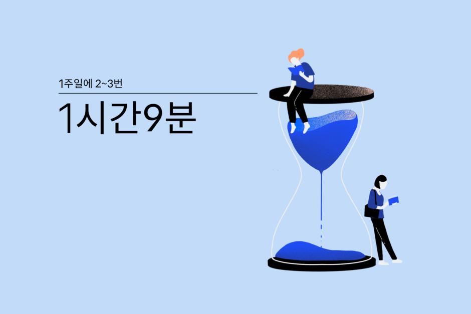 리디 상위 1% 고객의 독서 시간 (2021년 1분기)